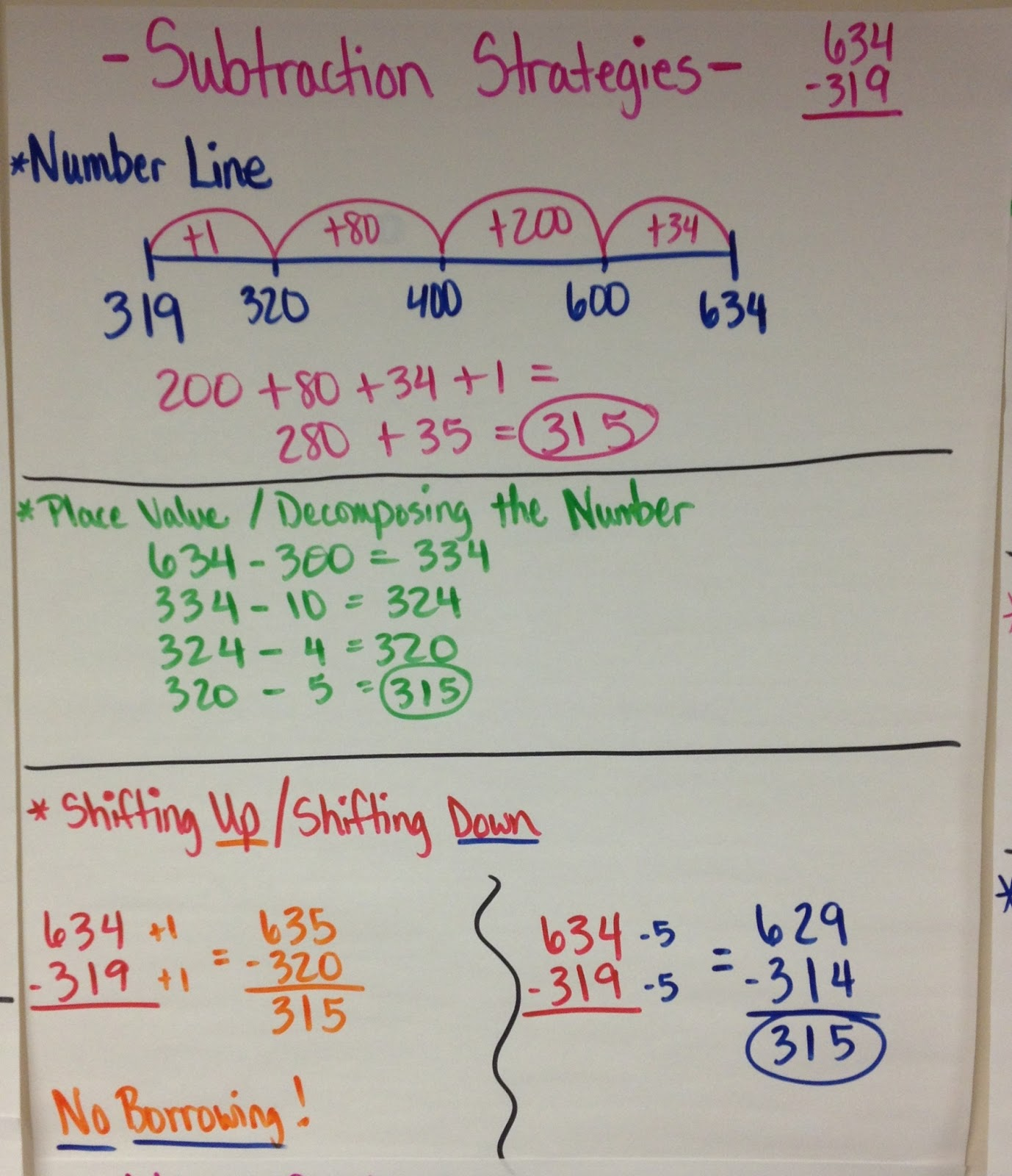 Our subtraction strategies anchor chart also the th grade may niacs rh the thgrademay niacsspot