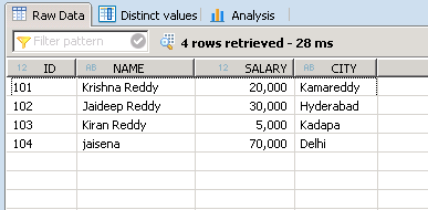 How To Use Decision Table In Calculation View In SAP HANA