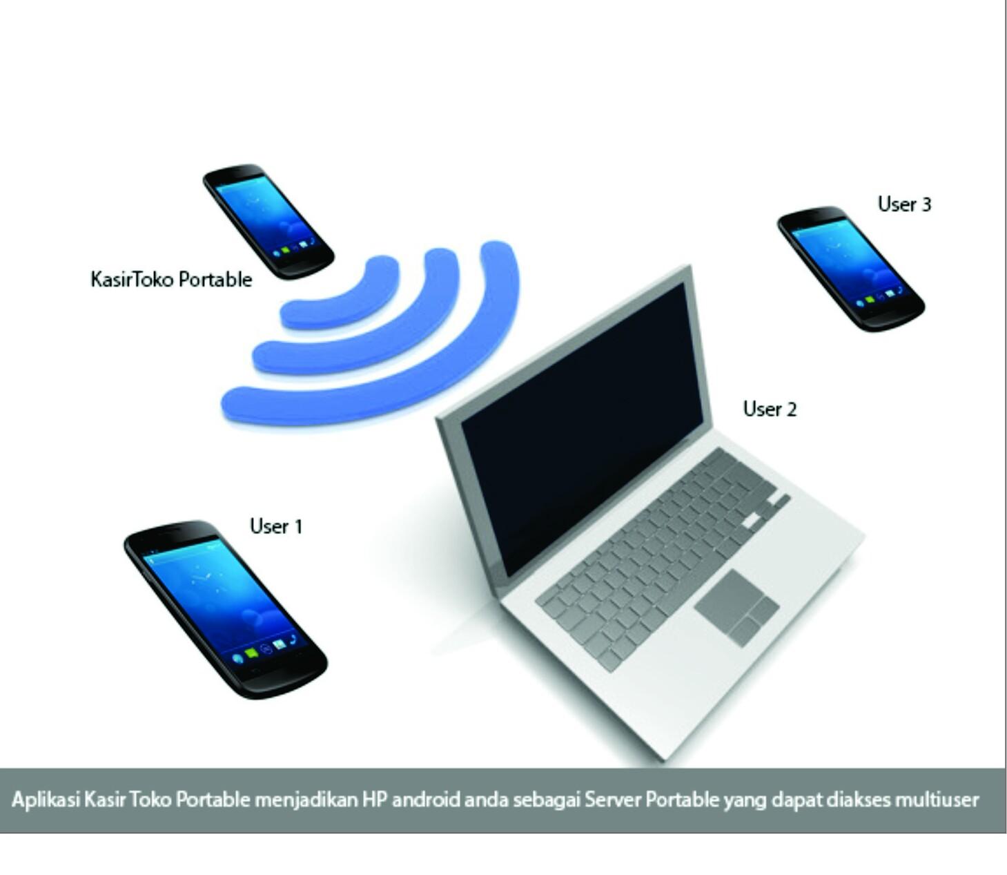 Anda Sebagai Server Yang Dapat Diakses Multiuser Baik Melalui Komputer Maupun Dari Perangkat Android Lainnya Wifi Tethering Huntuk Jaringan Saja
