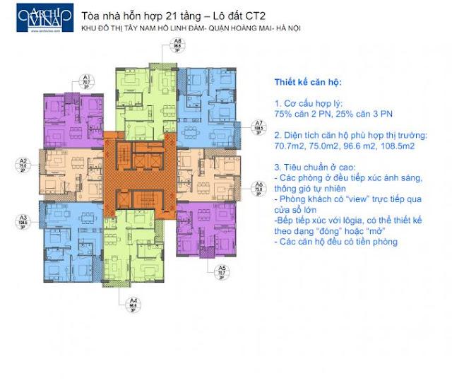 Mặt bằng thiết kế tổng thể căn hộ chung cư b1ct2 tây nam linh đàm và Chung cư b2ct2 tây nam linh đàm