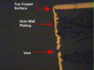 Copper voids on the inside of a plated through hole