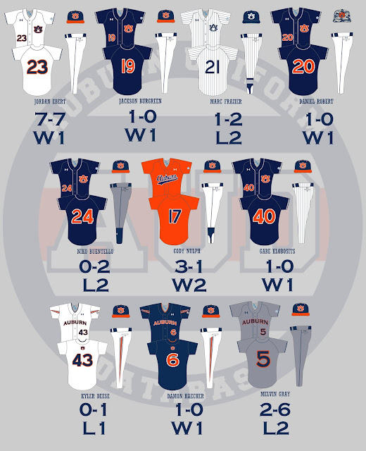 Auburn baseball uniform records