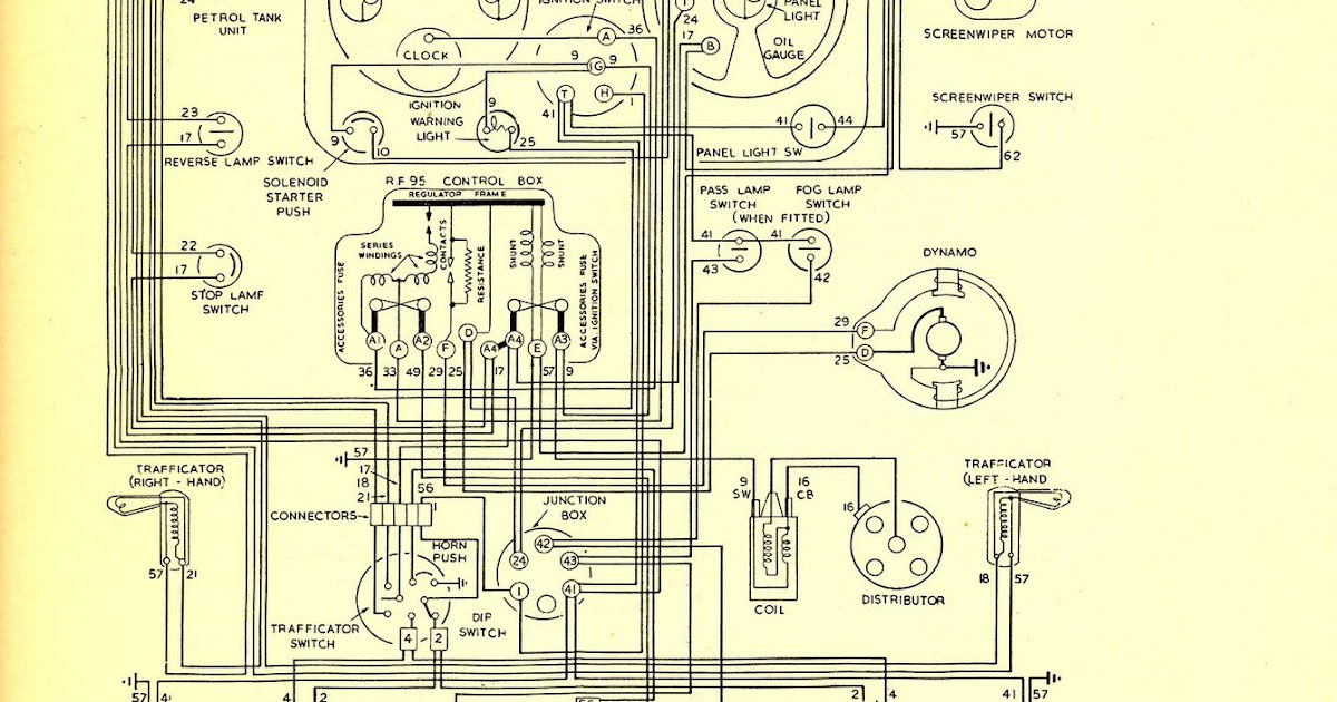 triumph car wiring diagrams wiring diagram Fiat 124 Wiring Diagram triumph stag wiring diagram wiring data diagramtriumph car wiring diagrams wiring diagram triumph tr4a wiring diagram