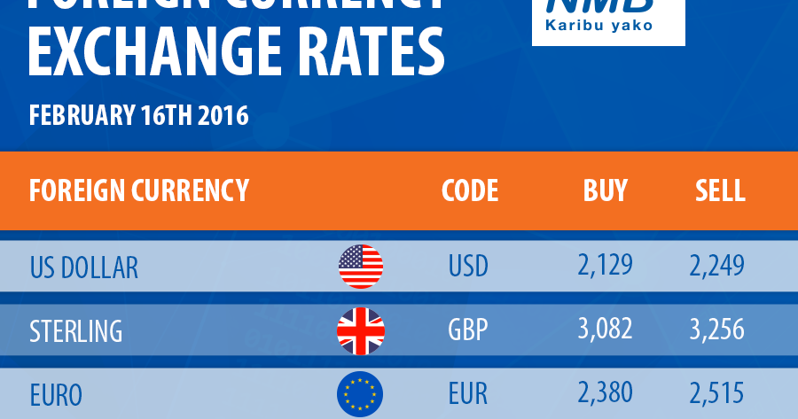 Mauritius commercial bank forex exchange rate