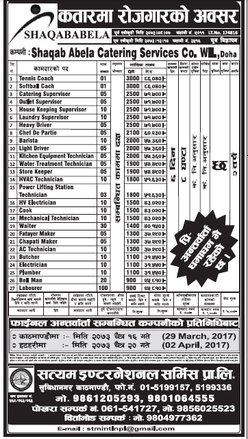 Jobs in Qatar for Nepali, Salary Rs 86,040