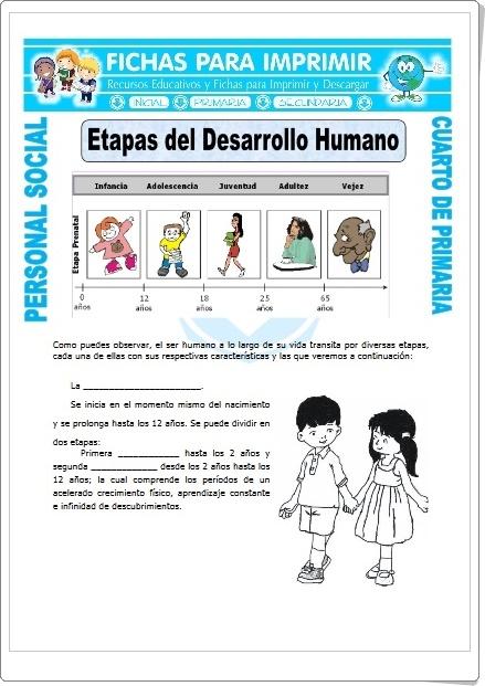 """""""Etapas del Desarrollo Humano"""" (Fichas de Ciencias Naturales de Primaria)"""