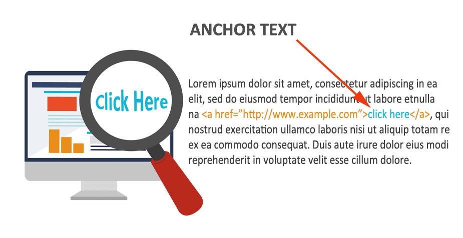 Pengertian dan Contoh Anchor Text