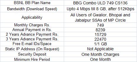BSNL broadband combo plan BBG Combo ULD 749 CS136