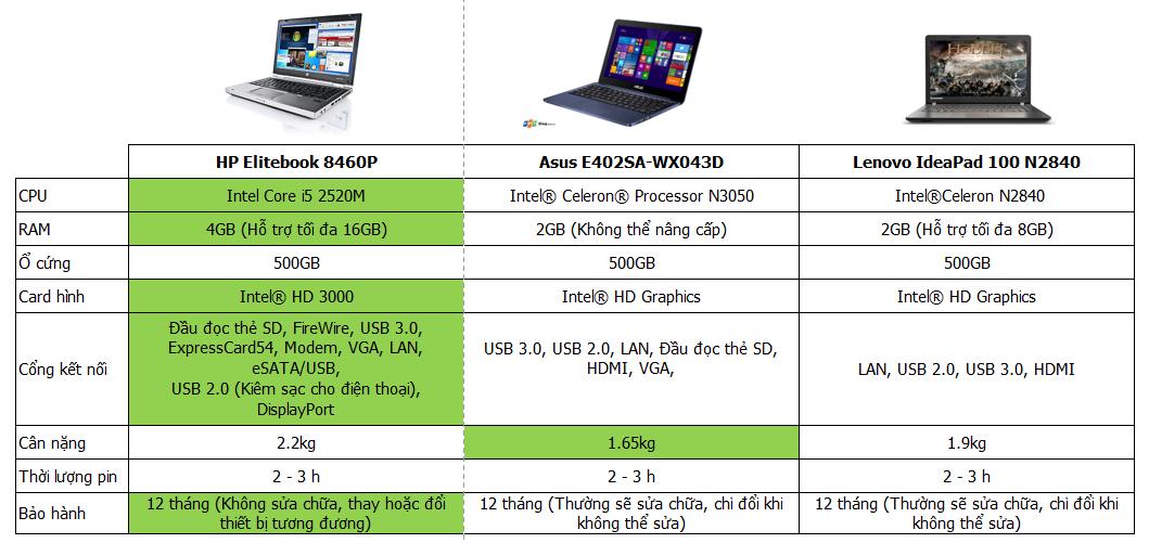 Laptop HN