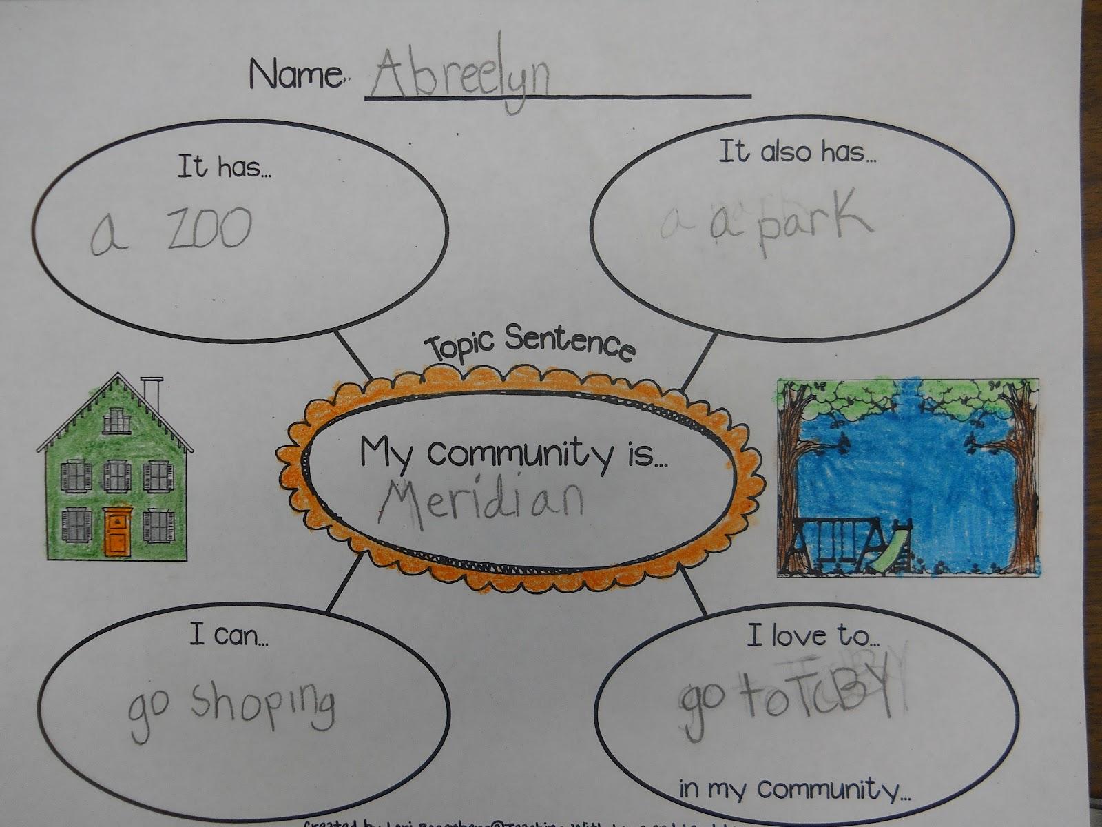 Mrs T S First Grade Class First Grade Communities Project