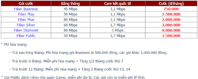 Lắp Đặt Internet FPT Phường Hà Khánh 3