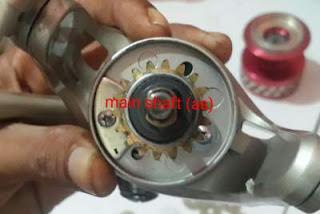 Spinning reel dan mekanisme drag pada reel.