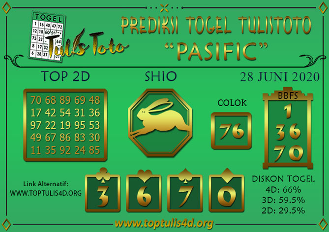 Prediksi Togel PASIFIC TULISTOTO 28 JUNI 2020