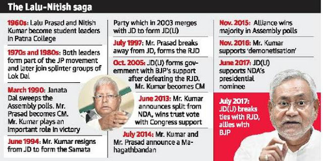 Trouble brewing in Bihar alliance