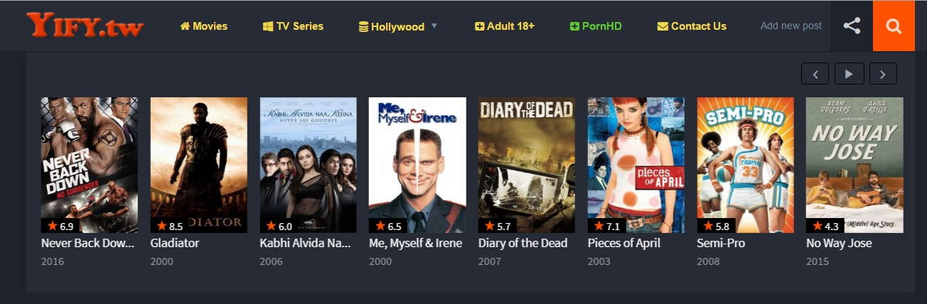 Where Has Yify Gone