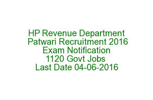 HP Revenue Department Patwari Recruitment 2019 Exam