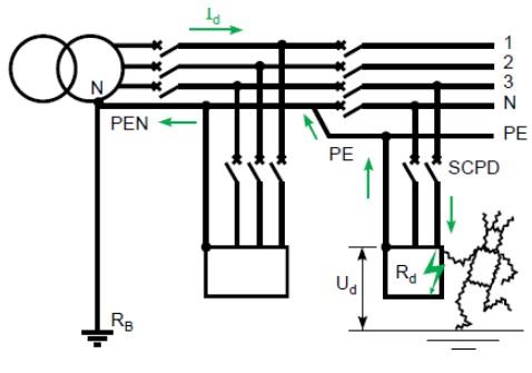 Solar Golf Cart together with Club Car 2004 Wiring Diagram together with Club Car Wiring Diagrams Golf Cart likewise Wiring Diagrams in addition Wiring Diagrams 48 Volt Battery Charger. on wiring diagram for a 48 volt club car