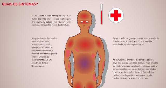imagens e fotos de manchas da dengue