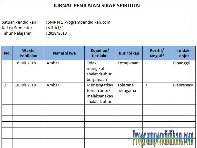 jurnal penilain sikap spritual siswa