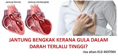 jantung bengkak kerana hyperglycemia