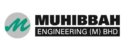Jawatan Kosong di Muhibbah Engineering (M) Bhd - 28 April 2016