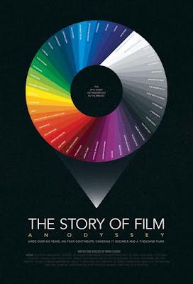 The Story of film - LOS ALBORES DE UN NUEVO ARTE