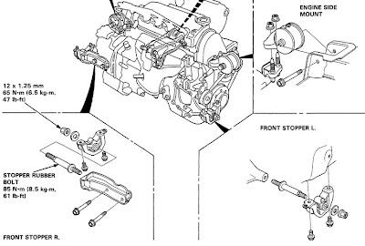 Honda CIVIC EG6: AVID Engine Torque Mount