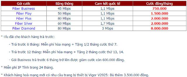 Đăng Ký Internet FPT Phường Bửu Long 3
