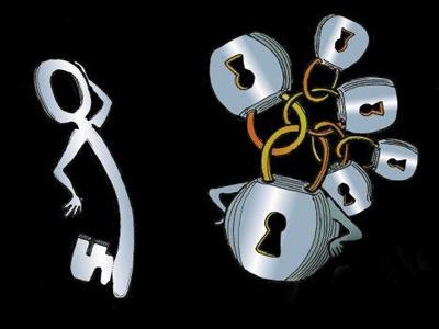 ổ khóa và chìa khóa