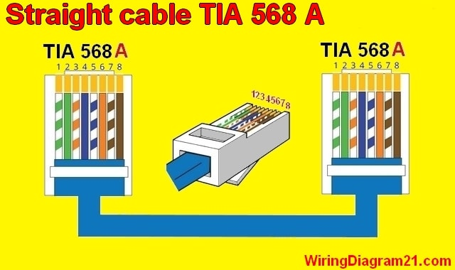 Rj45 Color Diagram - Custom Wiring Diagram •