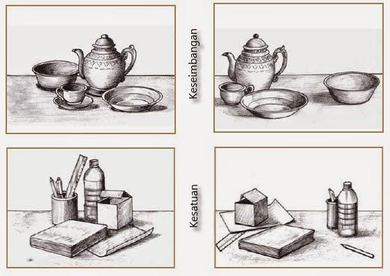 Menggambar Bentuk Objek Tiga Dimensi