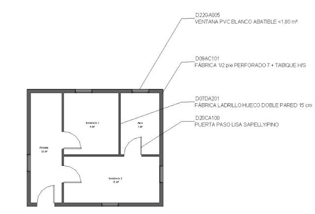 Captura de pantalla: nota clave y elementos del modelo