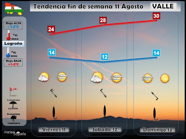 predicción,tiempo,logroño,larioja,josecalvo,meteorología,meteo