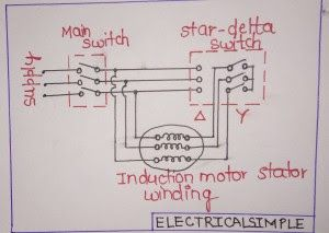 Working Of A Stardelta Starter For An Induction Motor Electrical. Star Delta Starter Control Circuit Diagram. Wiring. Star Delta Starter Wiring Diagram Simple At Scoala.co