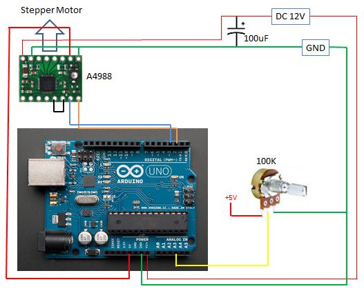 Blog of Wei-Hsiung Huang: Controlling NEMA-17 stepper motor