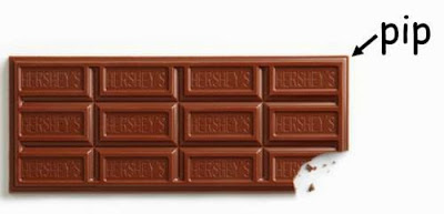 "Hershey® Milk Chocolate ""pip"""