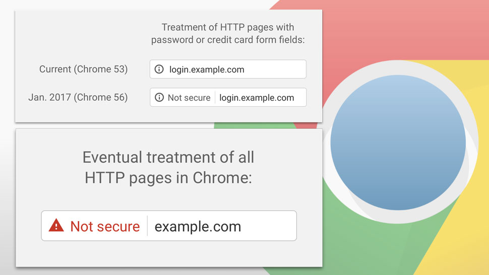 SCAN your website NOW to see whether it passes security test