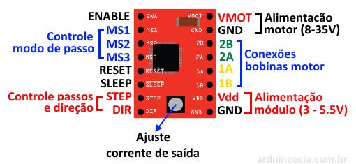 Pinagem módulo driver motor de passo A4988