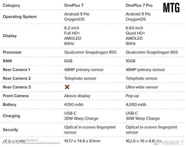 مواصفات هواتف OnePlus 7 و OnePlus 7 Pro