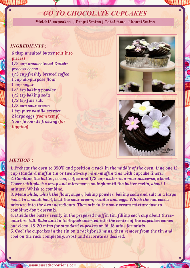 GO TO CHOCOLATE CUPCAKES RECIPE