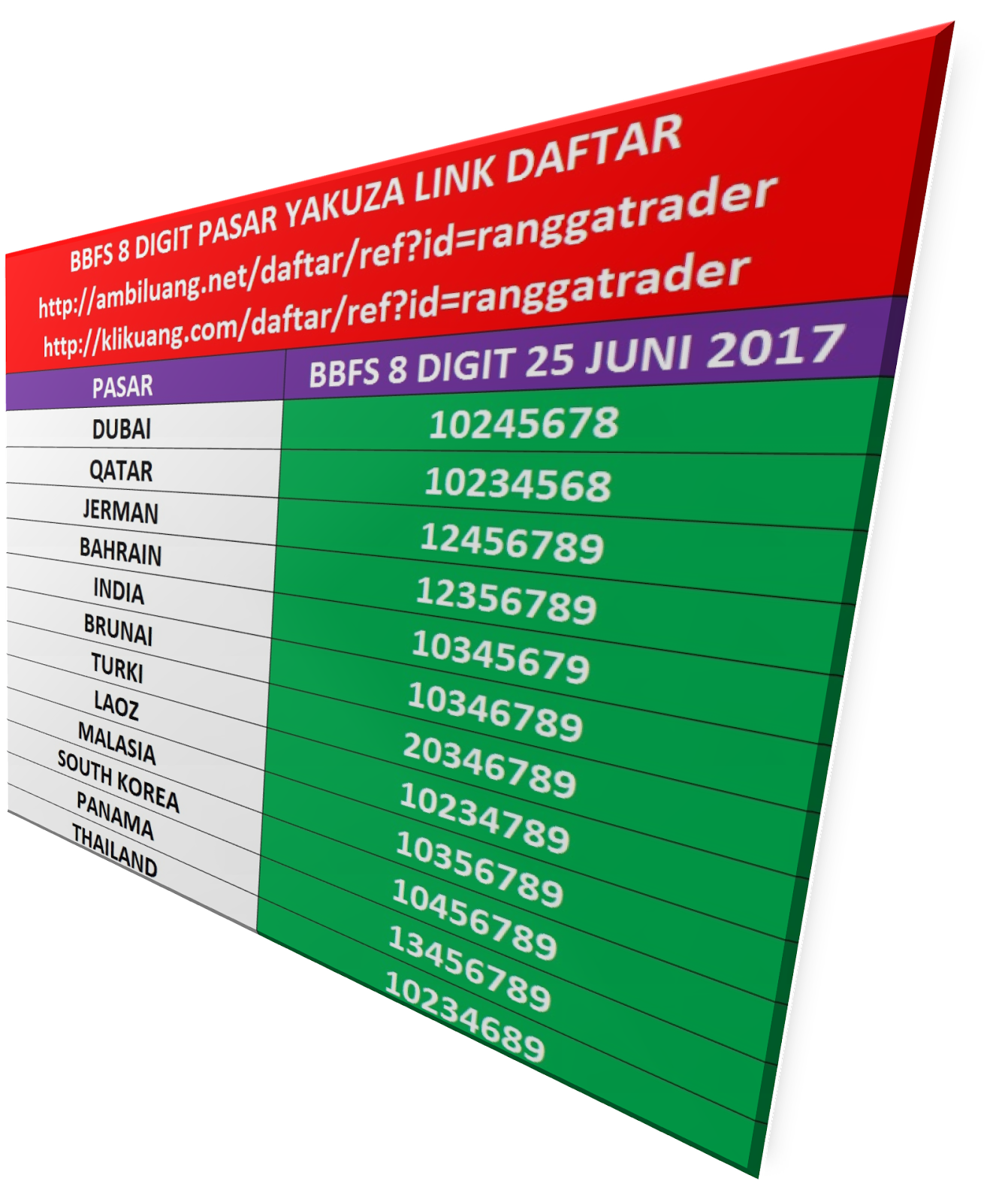 BBFS 8 DIGIT 12 PASAR DUBAI   SAMPAI THAILAND,,25 JUNI 2017