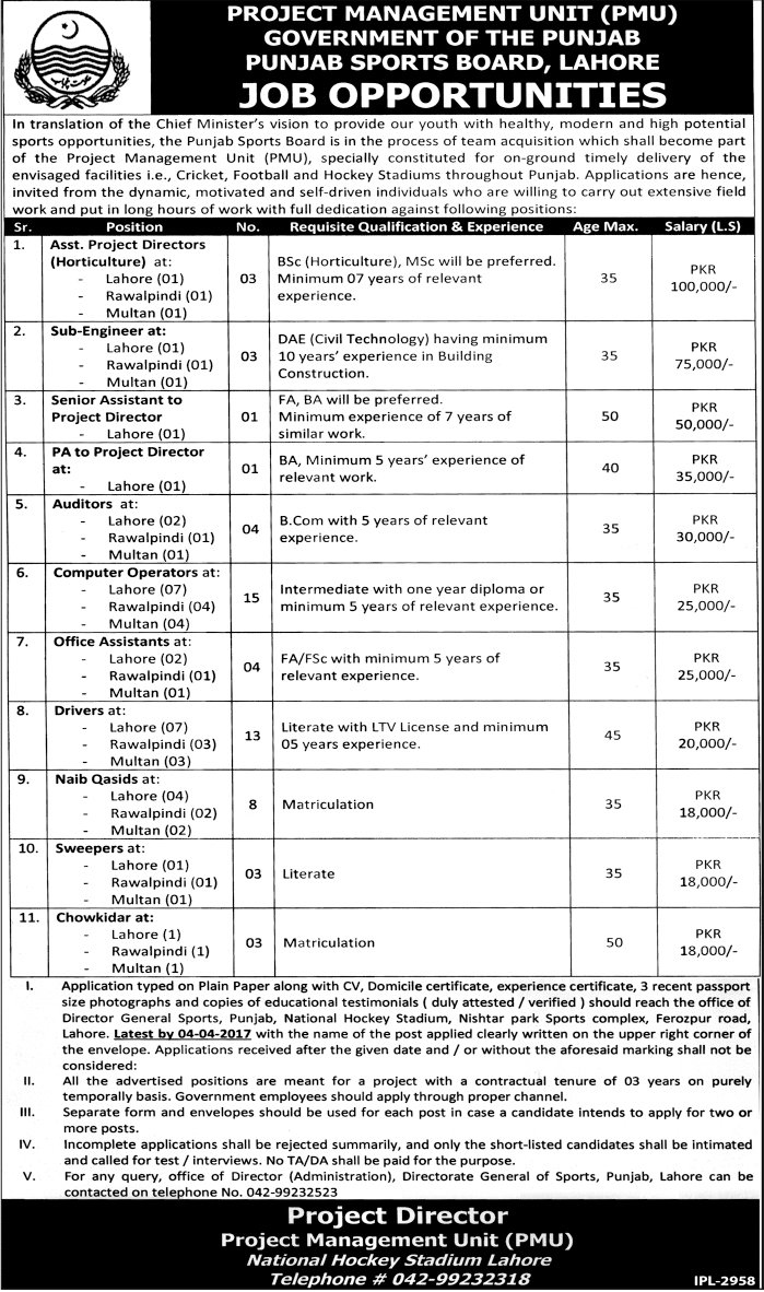 Jobs in punjab Sports Board Punjab lahore