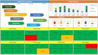 Portfolio Management Dashboard PPT Template