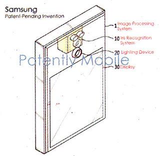 """Teknologi Gadget Terbaru """"Iris Scanner"""""""