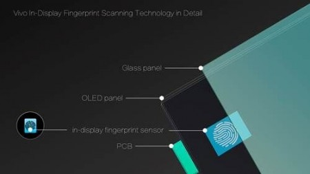 Vivo unveils world's first smartphone with an in-display fingerprint scanner at CES 2018
