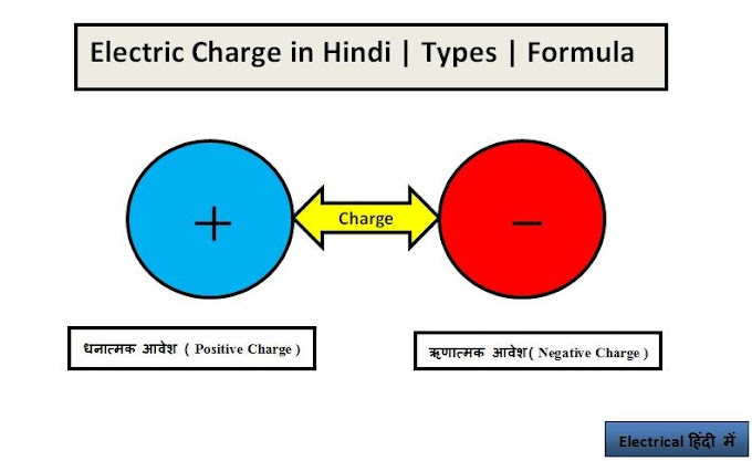 Electric Charge in Hindi | Types | Formula