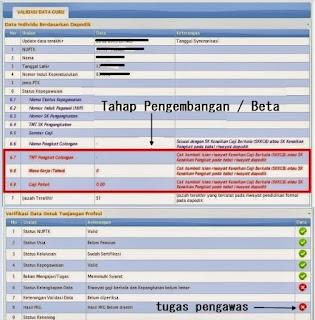 Segera Cek SKTP 2017 (SD, SMP, SMA, SMK) Di Laman GTK/PTK Link Terbaru