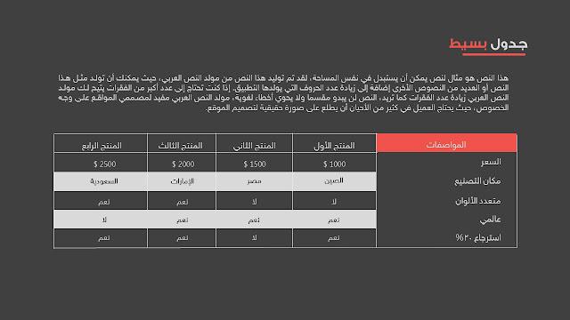 جداول بوربوينت عربية