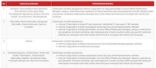 http://www.ppm-rekrutmen.com/ojk/beranda/pernyataan