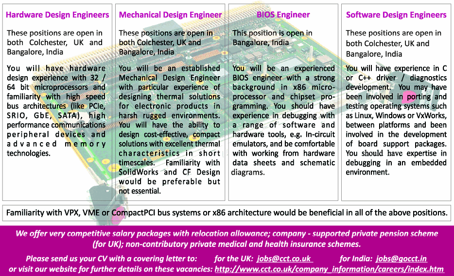 Yourdailyjobs Blogspot Com Concurrent Technologies Requires Software Design Engineers